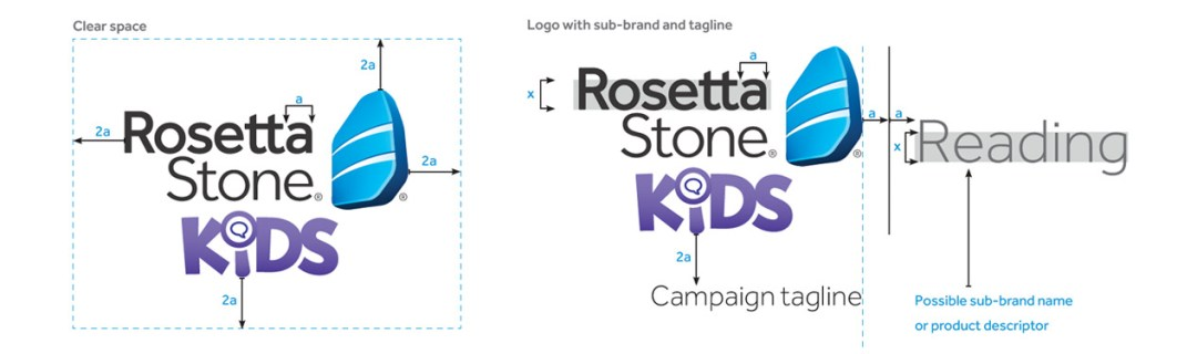 Rosetta Stone | GIRVIN | Branding & Logo Guide
