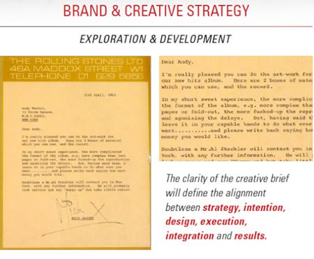 FLAME ON | FIREBRANDING WITH STRATEGIC INTENTIONALITY