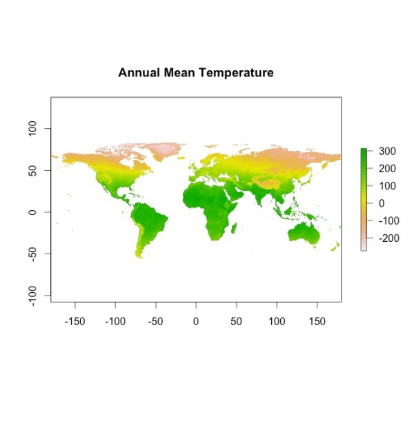 Mean annual temperature