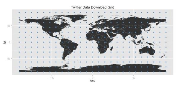 Twitter Data Download Grid