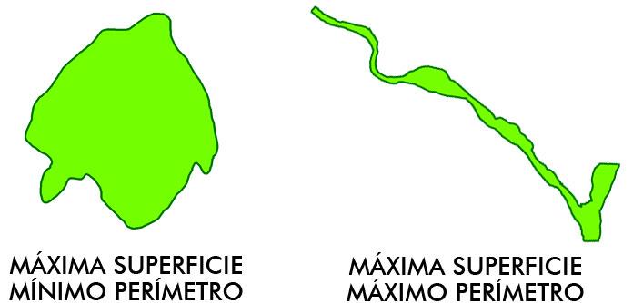 zonas de campeo para especies con análisis cartográfico