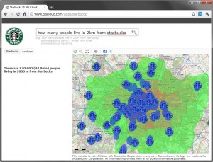 GIS Business Analyst