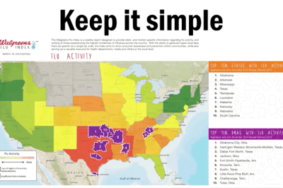 Walgreen's Flu Index Map