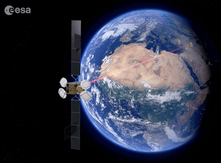 An artistic rendering showing the Sentinel-2 transmitting data by laser to a geostationary satellite carrying the the European Data Relay System (EDRS).