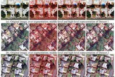 Example of Image segmentation.