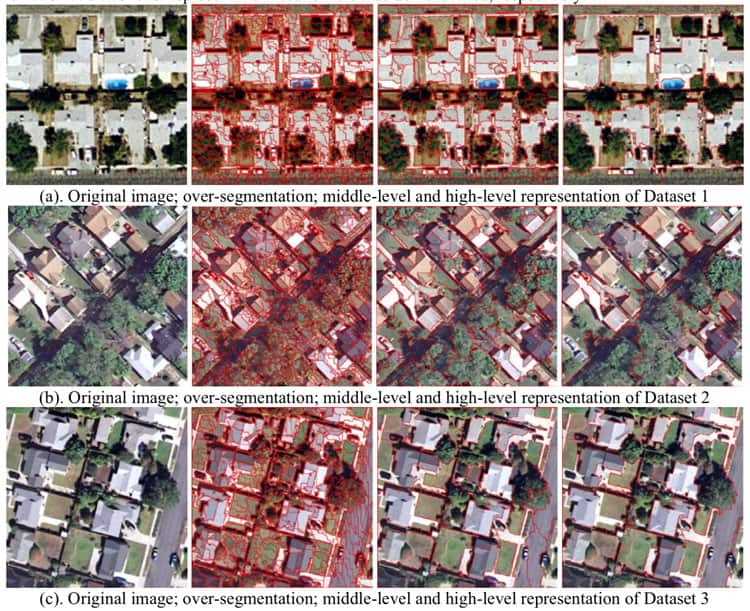 Example of Image segmentation.