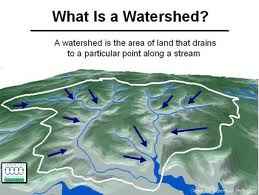 watershed_difination