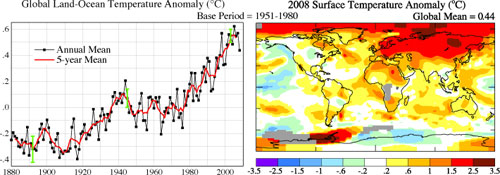 Annual mean global mean anomalies.