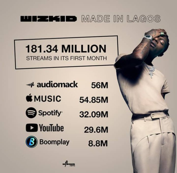 Made in Lagos breaks 21 records