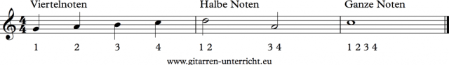 Note values 1