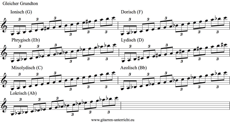 Tonleitern 3 Toene - Saite gleicher Grundton