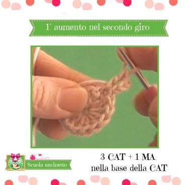 Fare 3 CAT + 1 MA nella base della CAT per svolgere il 1° aumento