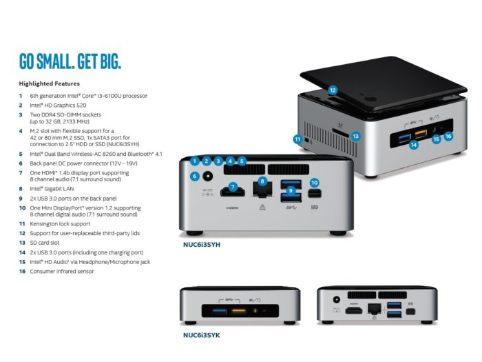 Connections Intel NUC6i3syh