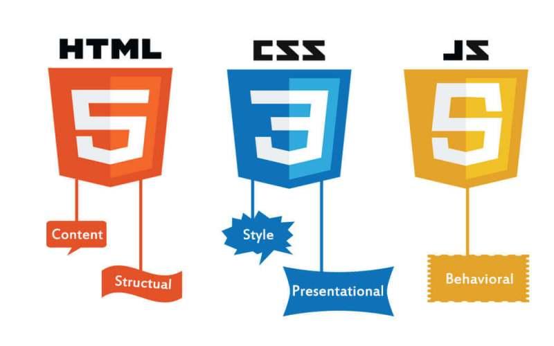 HTML, CSS, JS
