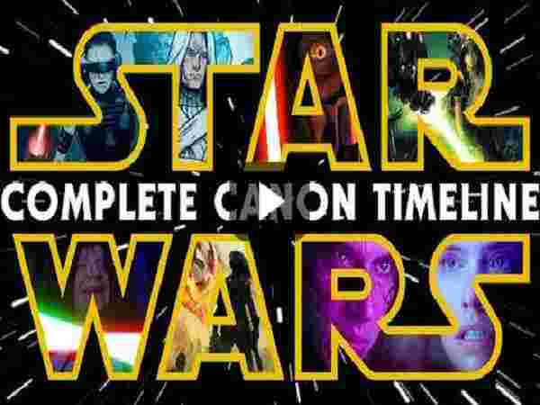Star Wars: The Complete Canon Timeline