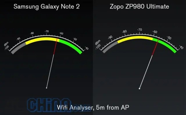 Zopo ZP980 Ultimate wifi