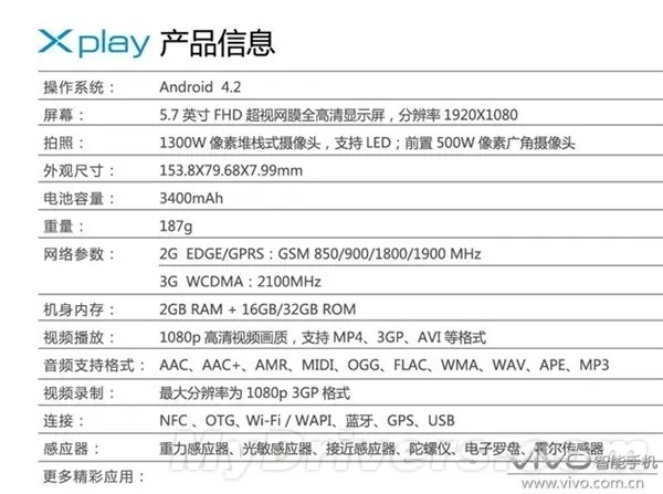 vivo xplay specificaitons