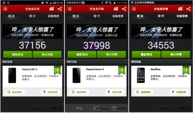 xiaomi Mi4 vs Huawei Honor 5 vs OnePlus One Antutu V4 Benchmarks