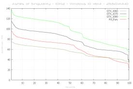 gizlogic-gigabyte-geforce-gtx-1060-windforce-oc-6gb-1