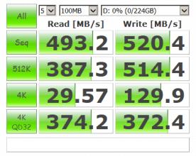 AMD Radeon R7 240GB