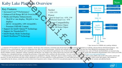 Soporte para vídeo 5K a través de Displayport y nuevas codificaciones por hardware para la Intel HD 630.