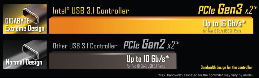 Gizcomputer-Gigabyte GA-B150-HD3P (5)