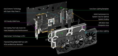 Gizcomputer-ASUS-GeForce-GTX-1080-TI-STRIX-OC (1)