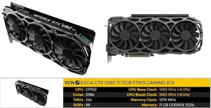 Gizcomputer-EVGA GeForce GTX 1080 Ti FTW3 GAMING ICX, GTX 1080 Ti SC2 y GTX 1080 Ti SC Black Edition GAMING ICX (3)