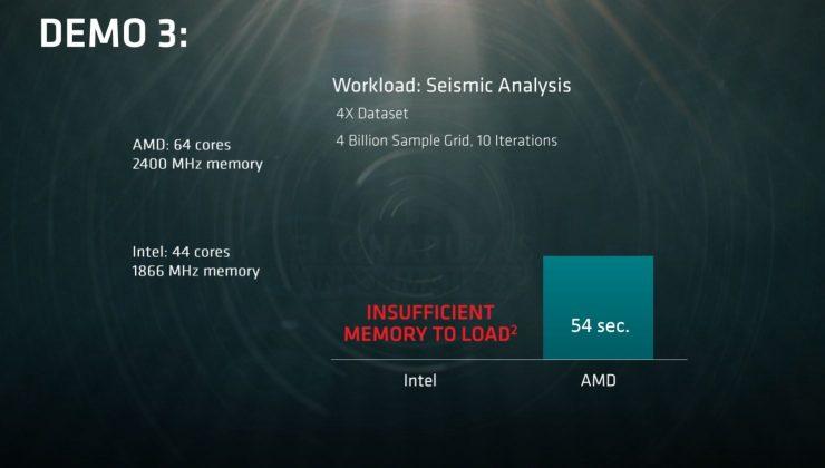 Gizcomputer-presentación AMD-Naples (5)