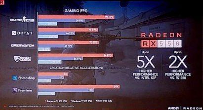 Gizcomputer-AMD-Radeon-RX-550-740x392