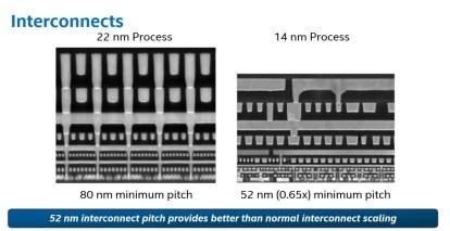 Gizcomputer-Intel-nuevo nodo de 10 nm-3