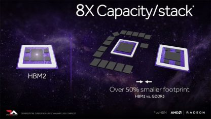 Keynote 2017-Nvidia-Tesla-V100-Volta-SK-Hynix-GDDR6-AMD-VEGA-HBM (6)