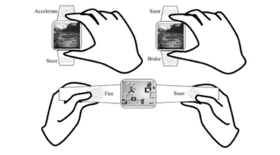 smartwatch gaming
