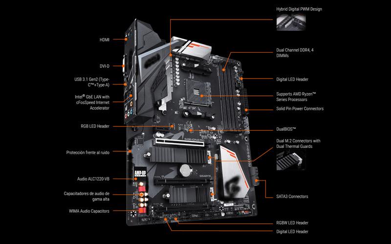 Gigabyte B450 AORUS Pro