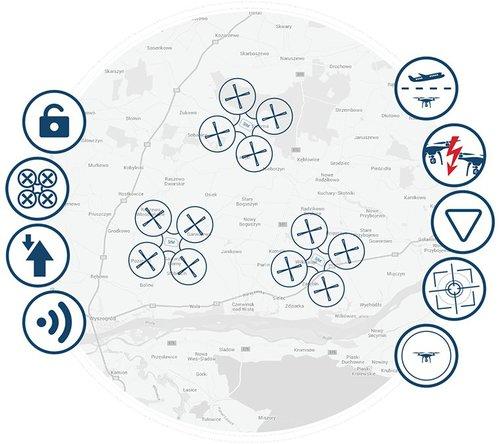 Dron House to przyszłość systemów sterujących dronami