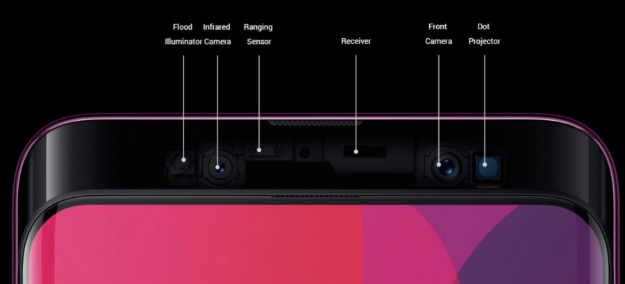 Image result for Oppo Find X with motorised pop-up cameras, notchless display launched at Rs 59,990 in India
