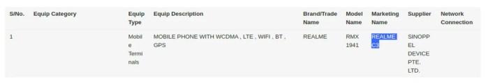 Realme C3 IMDA Certificate