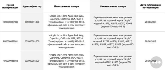 Foto de 6 nuevos Apple Watch patentes