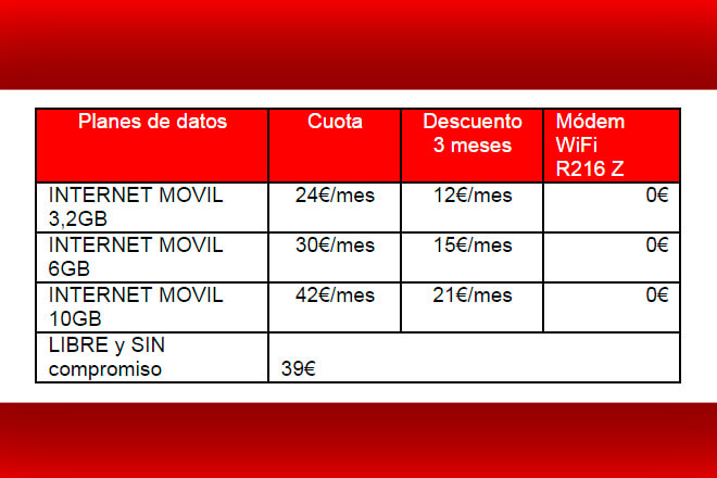vodafone-internet-movil-mifi-4g-wifi-4g-r216z-r226-tarifas-2015
