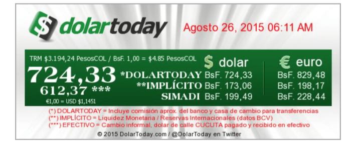 precio dolar euro venezuela
