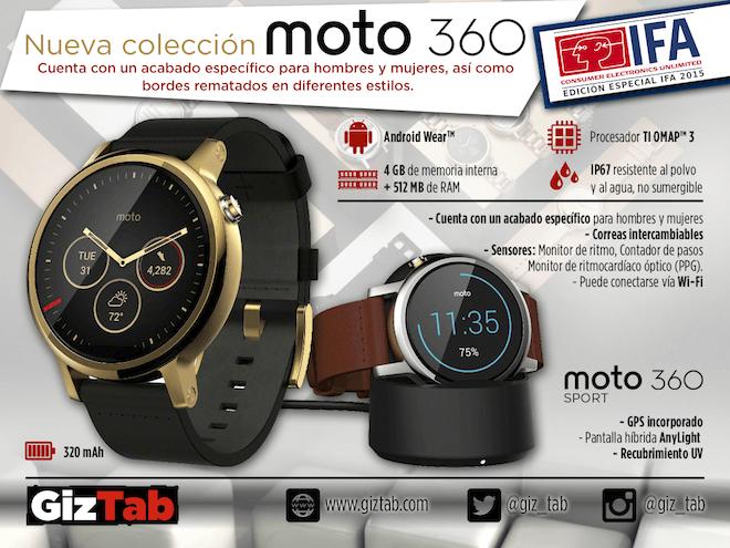 ¿Cuál es el precio del Moto 360 Sport?