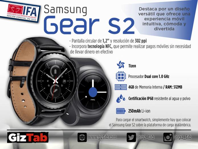 Infografia que muestra las mejores características del Samsung Gear S2 uno de los mejores relojes inteligentes para comprar