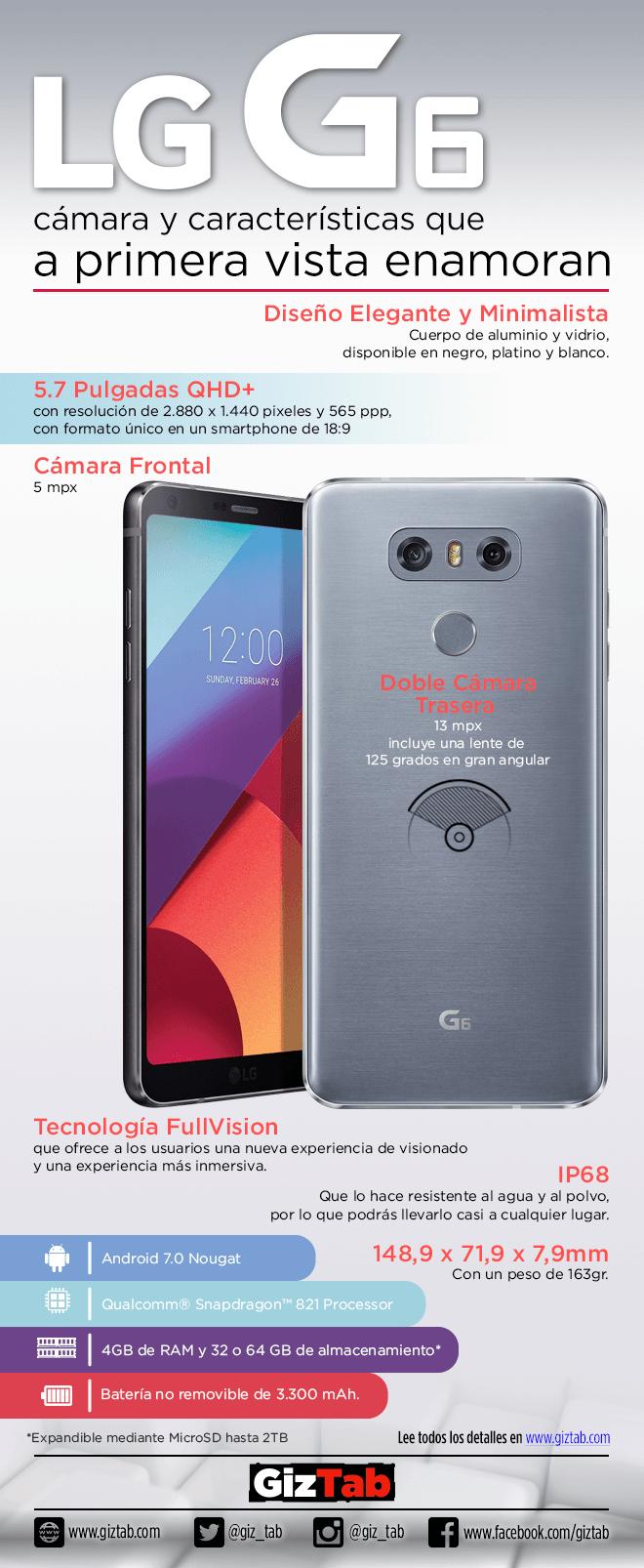Infografía LG G6