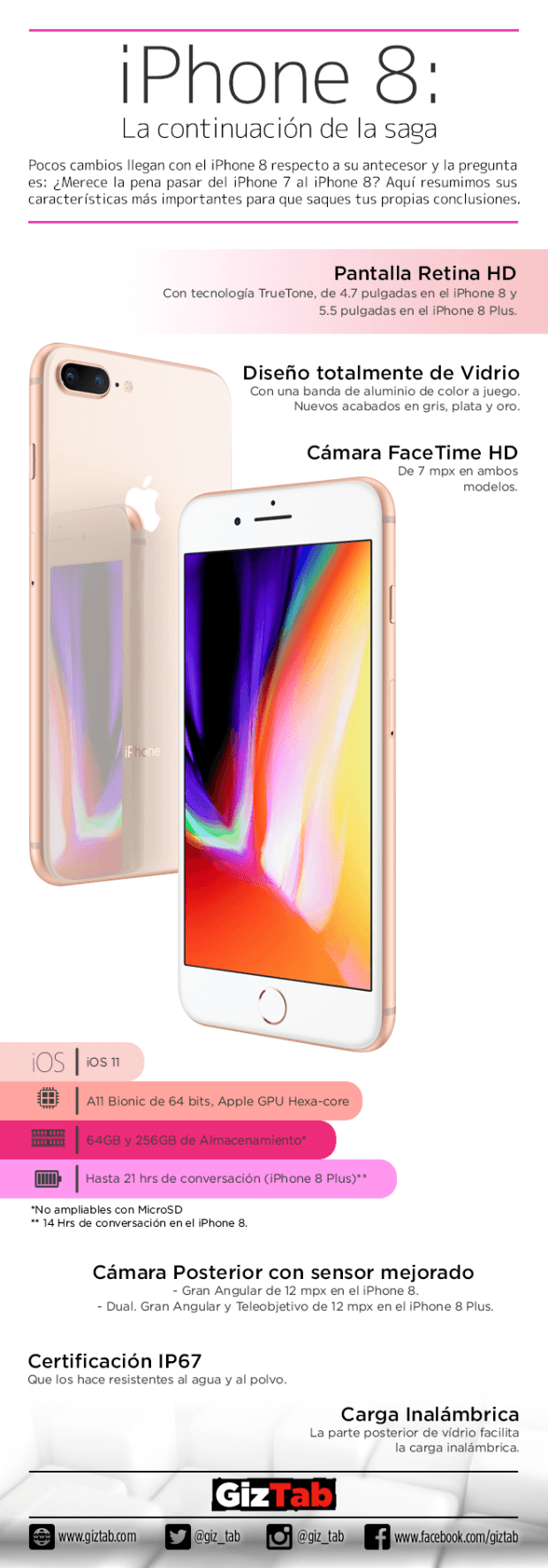 caracteristicas del iphone 8 plus