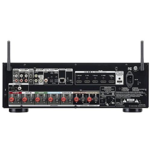 Denon AVR-X1400H, HDMI