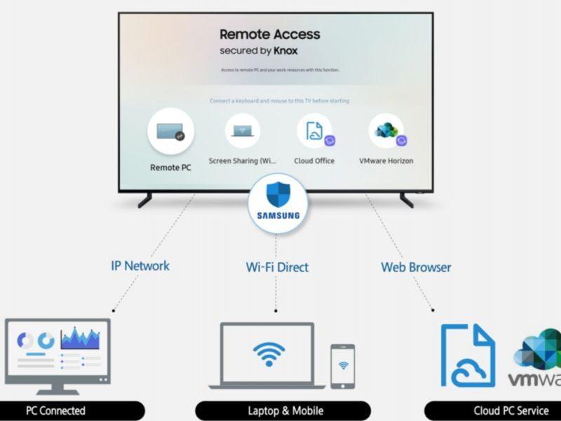 Ya está aquí Remote Access, el control remoto de los televisores de Samsung