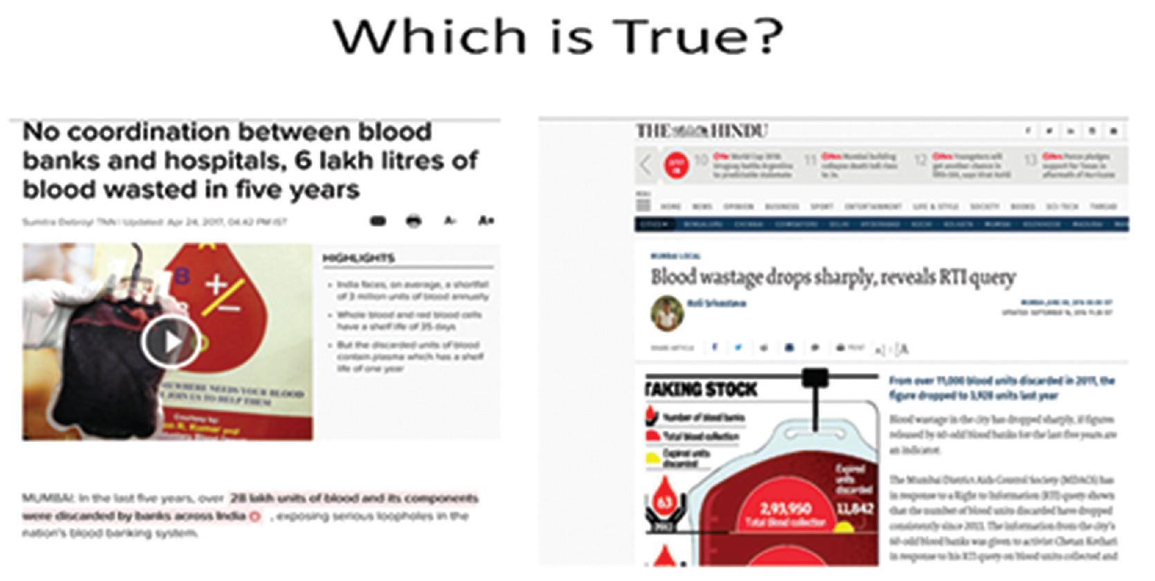 Global Journal Of Transfusion Medicine