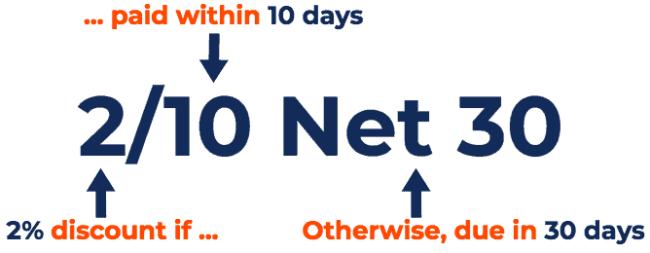 2/10 Net 30