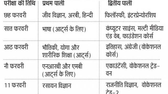 bseb 12th time table 2020