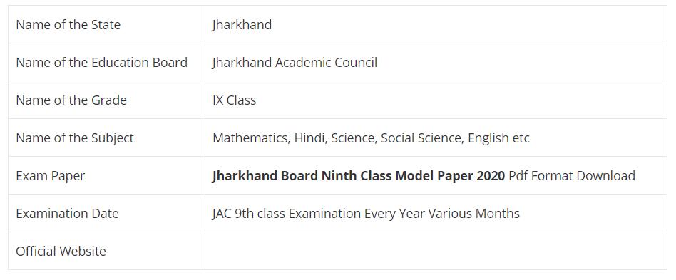jac class 9 model question paper 2020